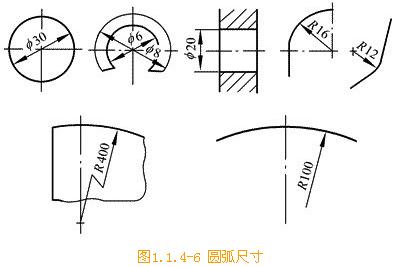 圆弧小于半圆或等于半圆通常标注半径