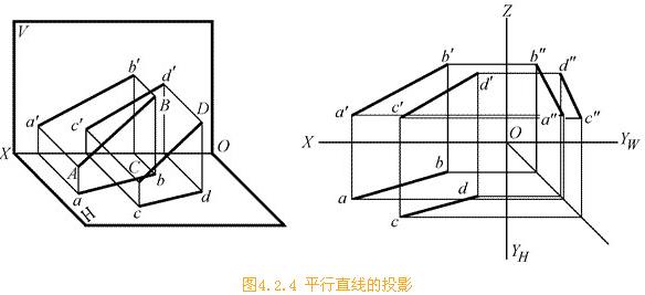 两直线相交 若空间两直线相交