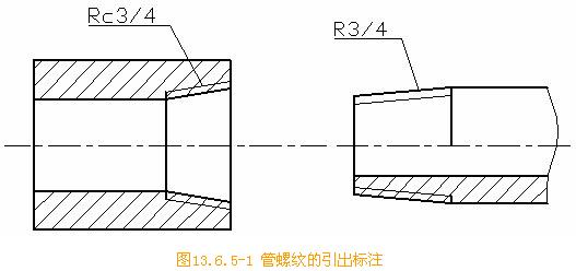 管螺纹标注_锥管螺纹该如何标注?-